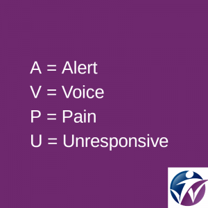 Levels of response in a patient