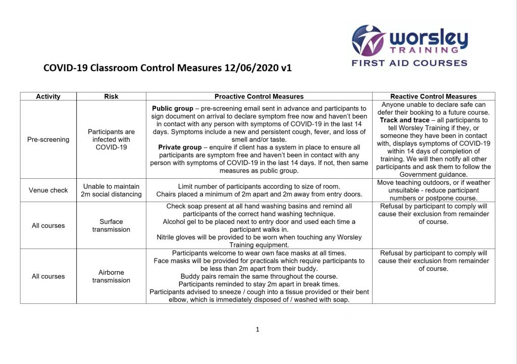 covid risk assessment pg1