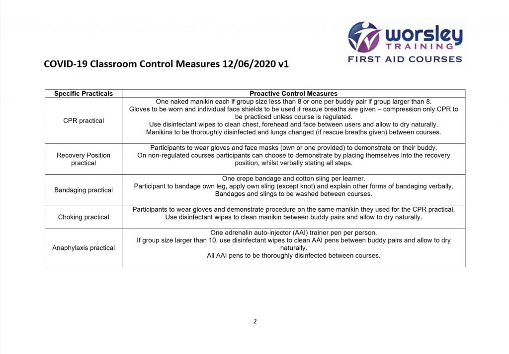 covid risk assessment pg2