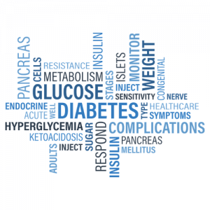 Recognising the signs and symptoms of diabetes